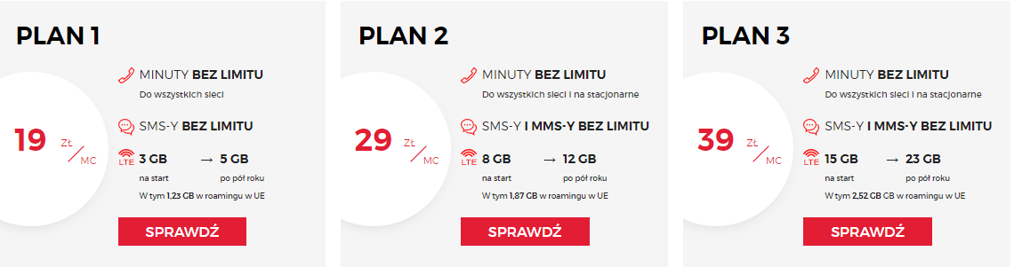 abonament bez telefonu virgin mobile